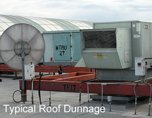 Typical Roof Dunnage